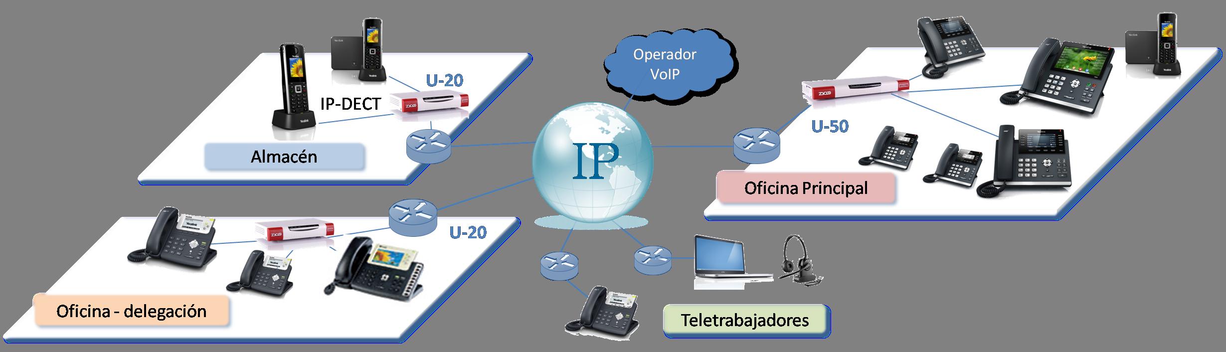 solucion_de_telefonia_ip_1.png
