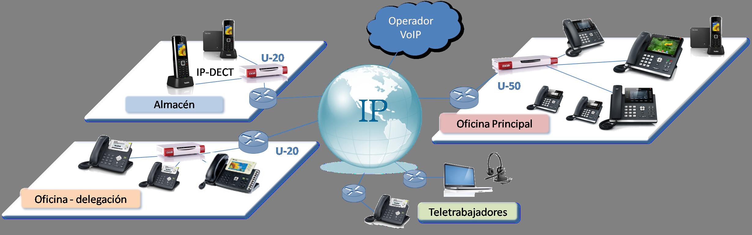 solucion_de_telefonia_ip.png